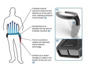 cinturon-calefactor-moto-miclimate-5